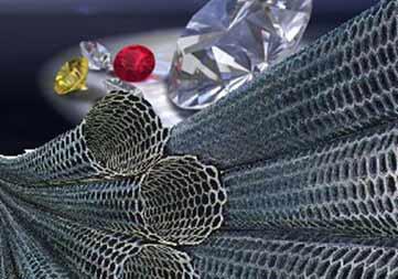 طرح اشتغالزایی تولید نانو کامپوزیت
